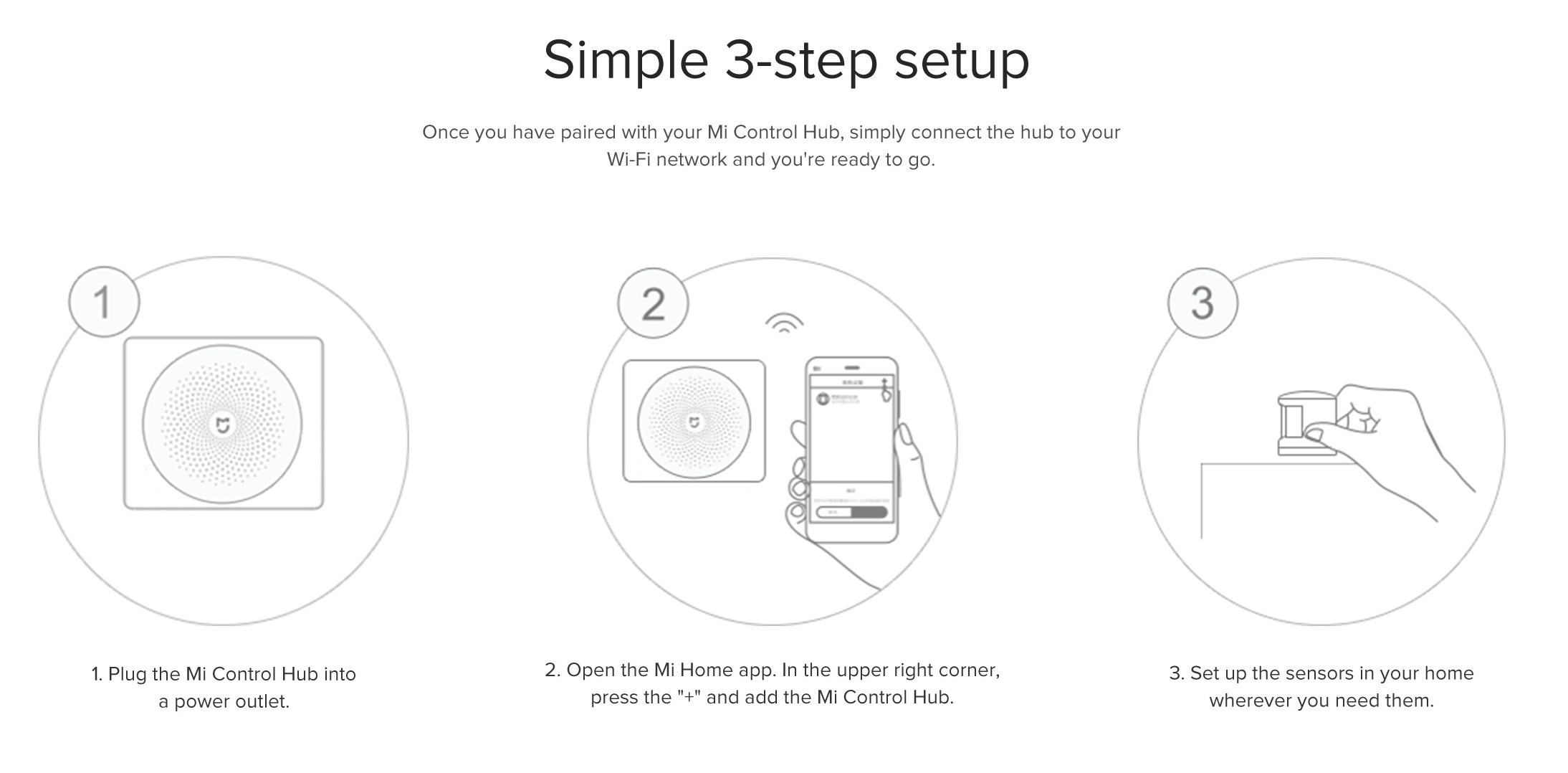 Xiaomi Mi Smart Sensor Set EU chytrá domácnost smarthome xiaomimarket recenze instalace manual